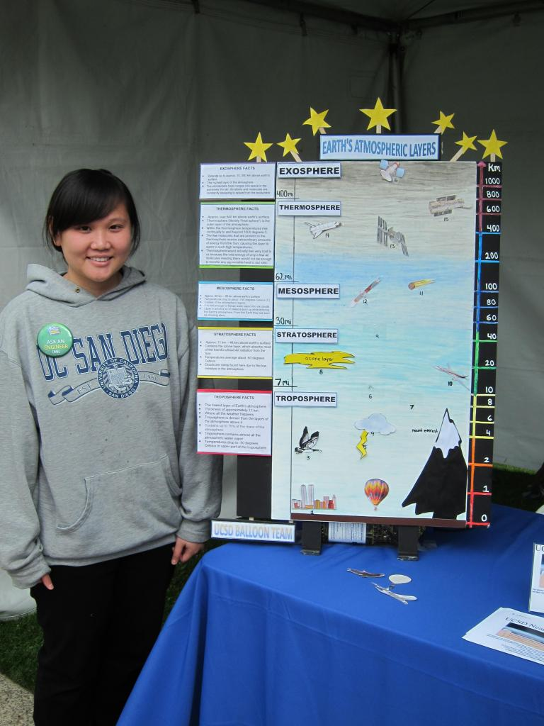 Senior honors thesis ucsd
